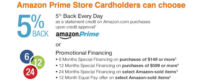amazon-prime-store-card-benefits