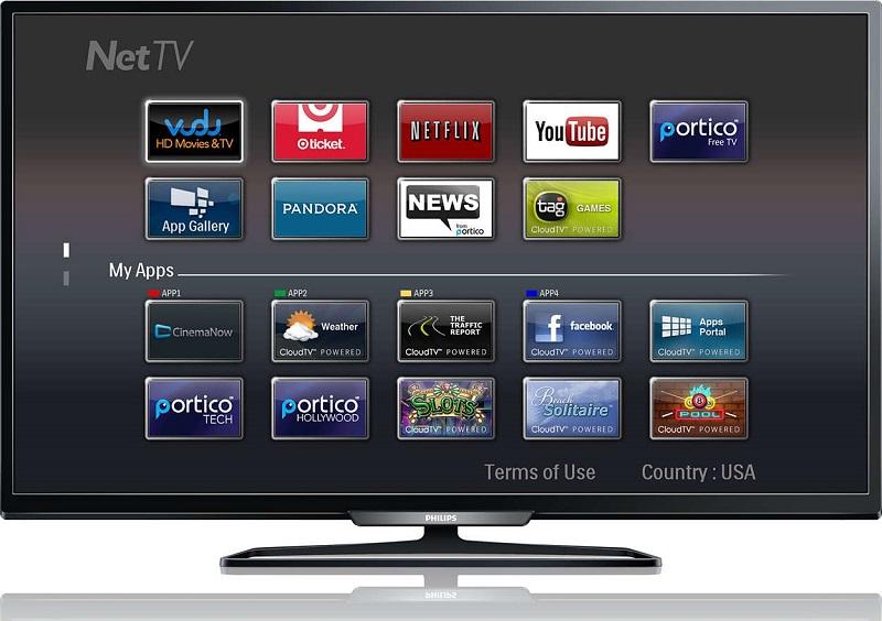 Skinny Bundle smart TV